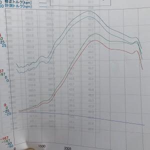 3シリーズカブリオレ   335i E93のカスタム事例画像 YASUさんの2020年01月27日11:06の投稿