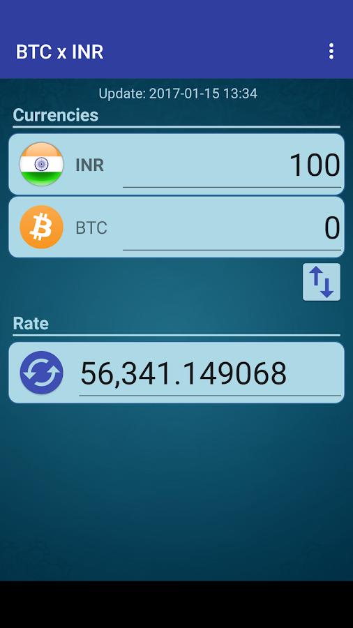 bitcoin profit calculator reddit