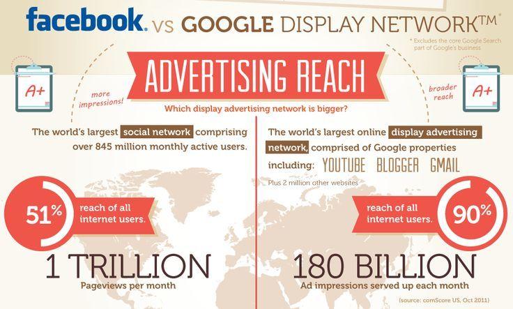 kgdaA6wEsVjKGo5bjq  K3CBSkrbET8Ce94NsAs7jkKRuDlMZIlxNiEL6C6CSbYVdtY8yHWBAmPEMWtnhnMcGcnKIl9uJv5uM1SEAWE4EfazxPxcT8HQ0bBXapVJs7cZbeUNjeWB - Google Display Network Affiliate Marketing For Experts