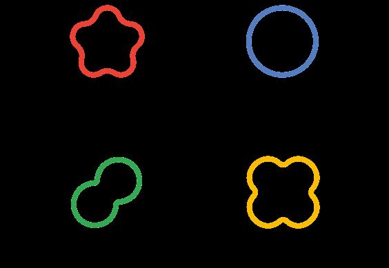 ארבעה איורי קו ומתחתם המילים 'הבנה', 'פיתוח', 'העצמה', 'שיתוף פעולה'.