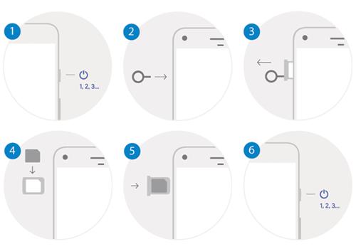 insert a sim card into a project fi device project fi help