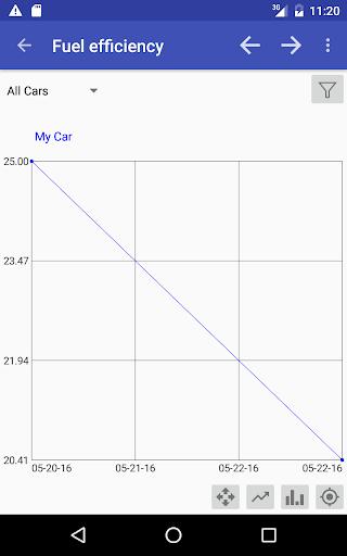 My Cars screenshot 18