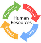 HR Certification Course in Shakarpur SLA Consultants Delhi