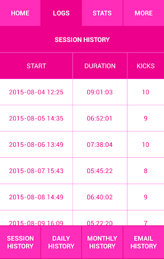 Kickme - Baby Kicks Counter screenshot