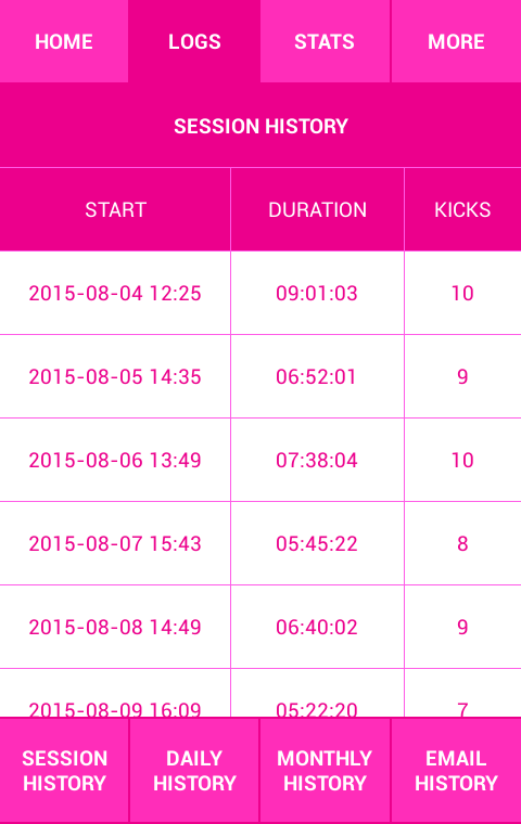 Kickme - Baby Kicks Counter- screenshot