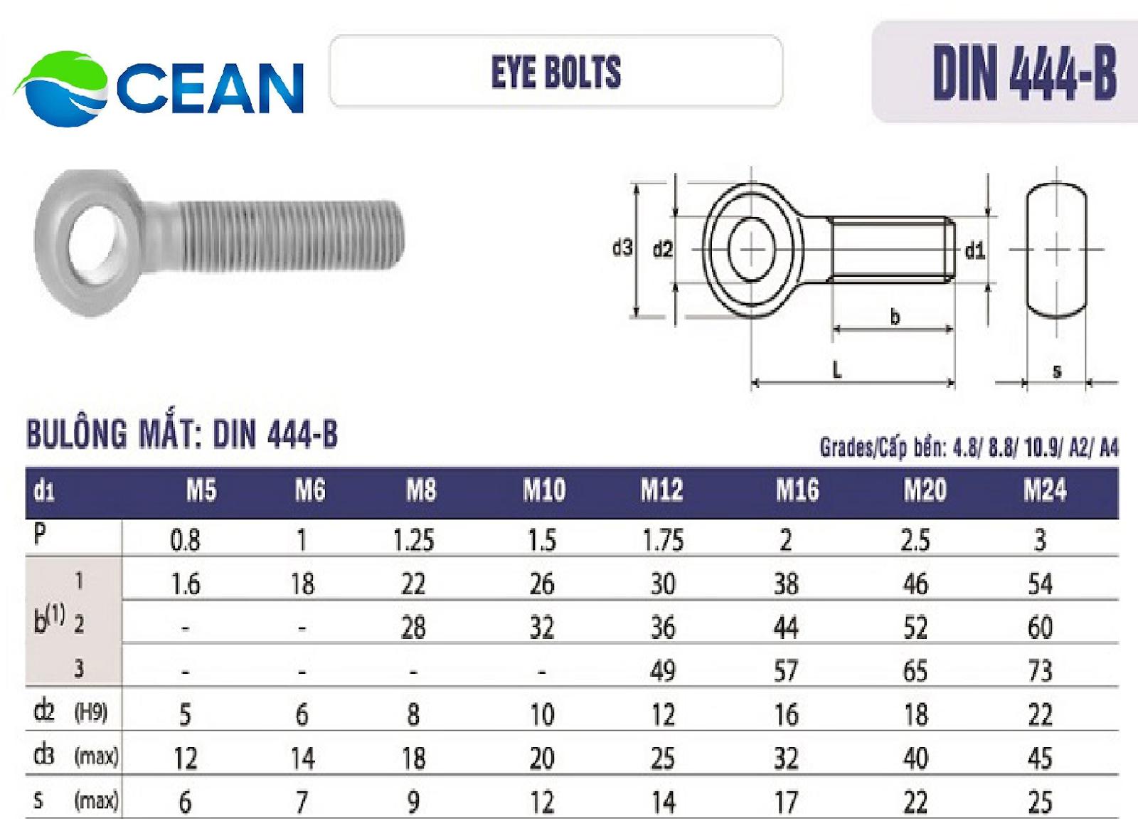 Thông số tiêu chuẩn của bu lông mắt DIN 444-B