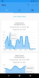 EarthQuake: Alerts & Tracking - náhled
