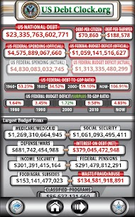 US Debt Clock .org (Paid) 1