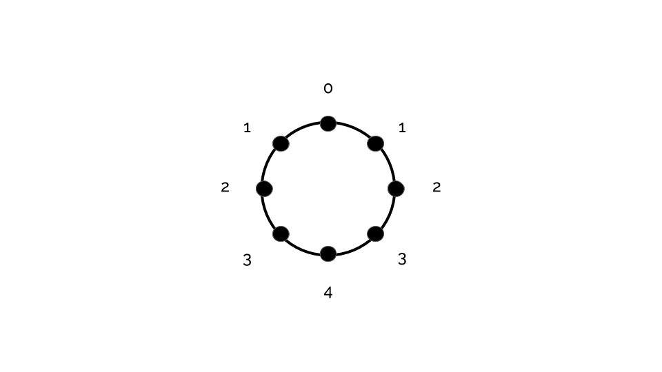 placeholder image 2