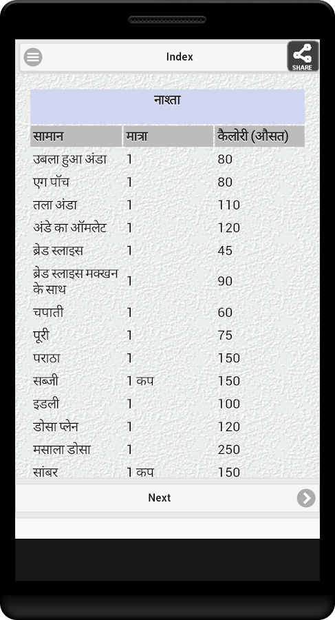 indian food calorie chart in hindi pdf