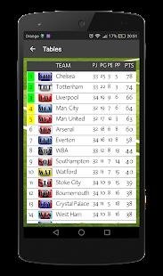 Info Premier League - náhled
