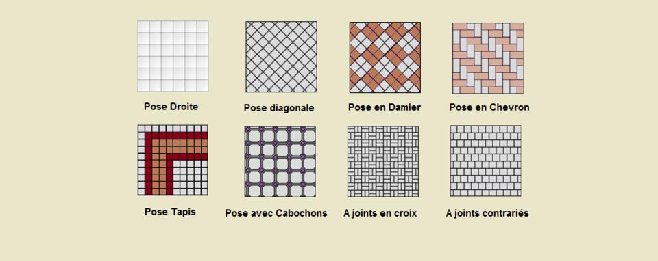 Carrelage Dimension carrelage dimension – design à la maison
