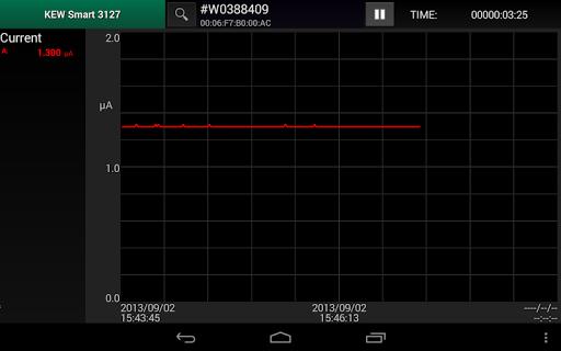 KEW Smart 3127 1.401.40 Windows u7528 6