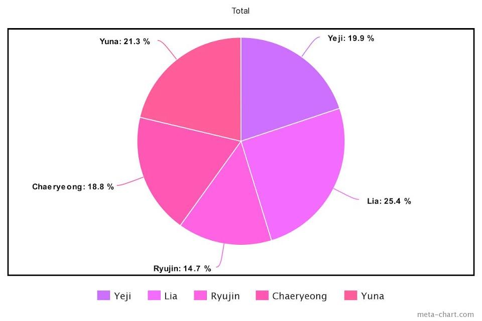 meta-chart - 2021-04-30T105736.854