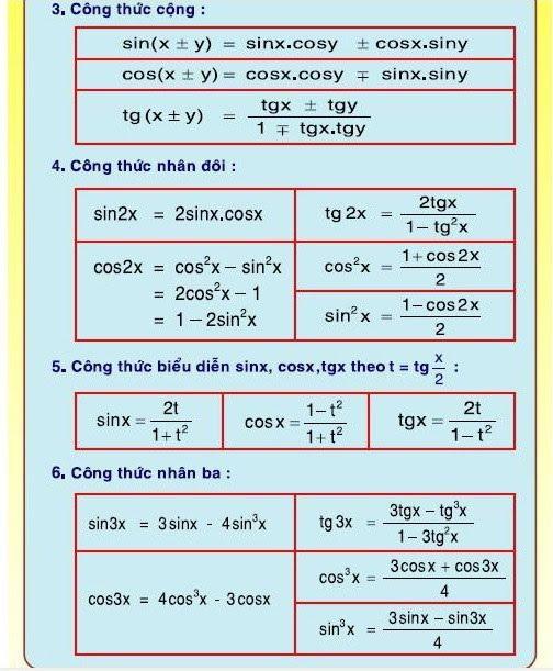Tham khảo công thức lượng giác ở đâu?