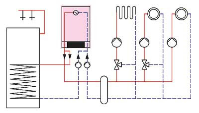Vitodens 200-W до 150 кВт