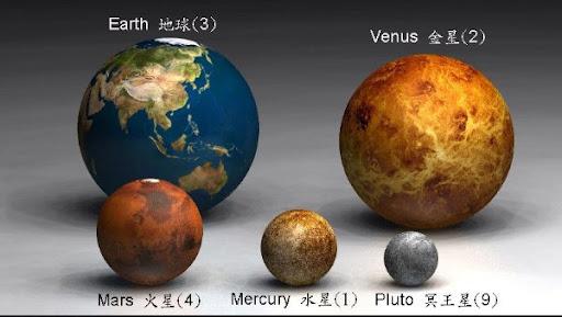 行星大小比较1