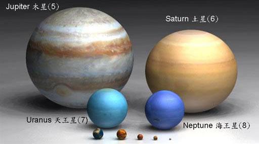 行星大小比较2