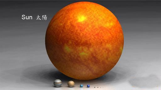 太阳和行星大小的比较