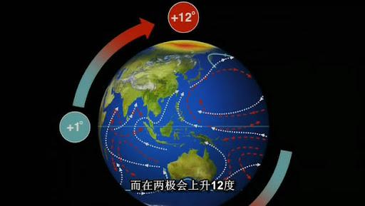 赤道和极地地区气温升高速率不同