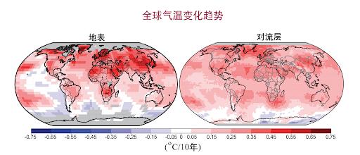 全球气温变化趋势(1979-2005年全球地表温度(左)和卫星观测的对流层温度(右)的线性趋势型态。灰色表示资料不完整的区域)