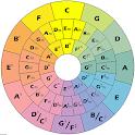 Chord Wheel icon