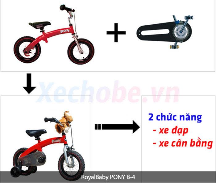 xe đạp cho trẻ em royalbaby ponny