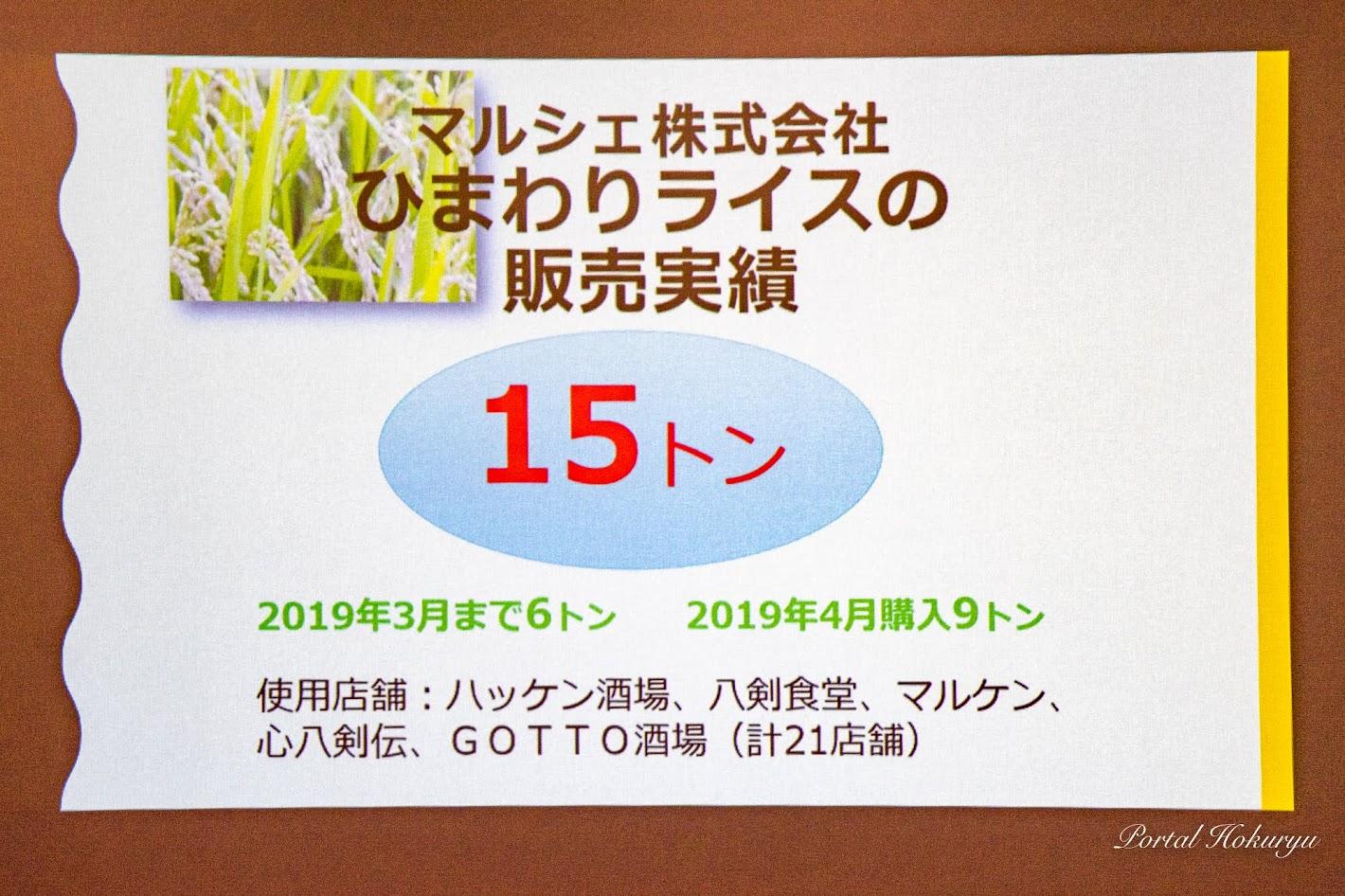 マルシェ株式会社ひまわりライスの販売実績15トン(計21店舗)
