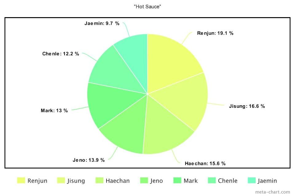 meta-chart - 2021-08-09T153401.887