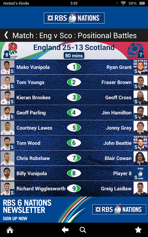 six nations latest