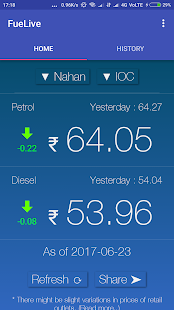 Fuel Live | Daily Petrol Diesel Prices for India- screenshot thumbnail