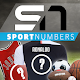 Sport Numbers Quiz Download for PC Windows 10/8/7
