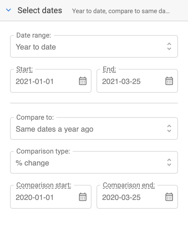 'Select dates' view in Supermetrics for Google Sheets