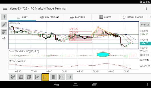 IFC Markets Trading Terminal- screenshot thumbnail