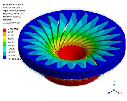 ANSYS - Модальный расчёт акустических явлений в рабочем теле гидротурбины