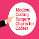 Medical Coding Surgery Charts for Coders Download for PC Windows 10/8/7