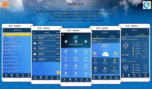COMK – Chennai Rains 6