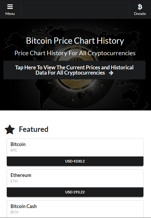 Bitcoin Price Chart History Cryptocurrency Prices- screenshot