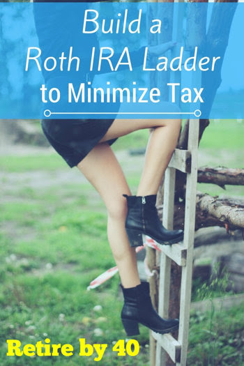 Build a Roth IRA Ladder to Minimize Tax