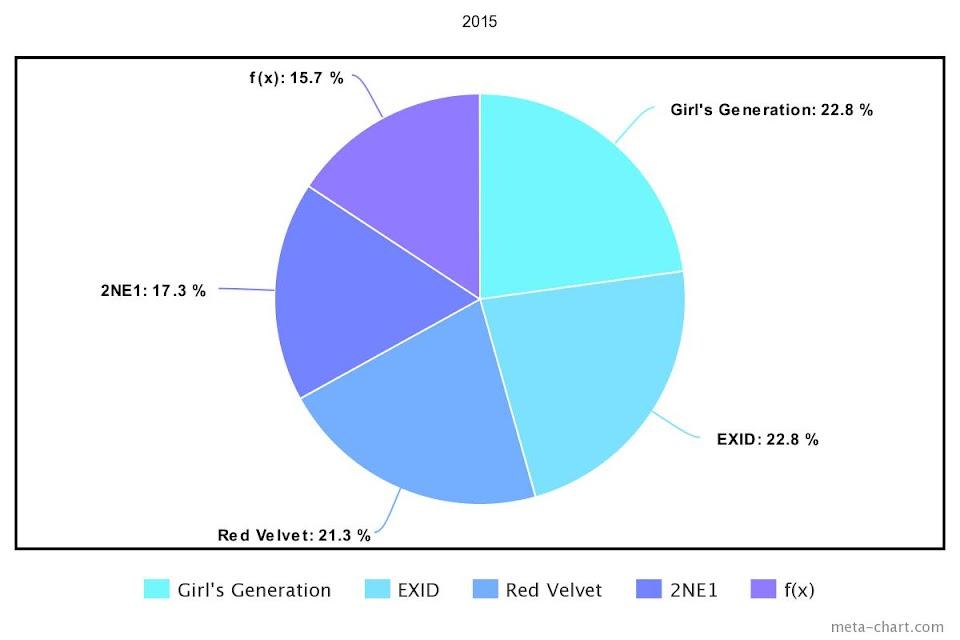 meta-chart - 2021-03-13T121437.238