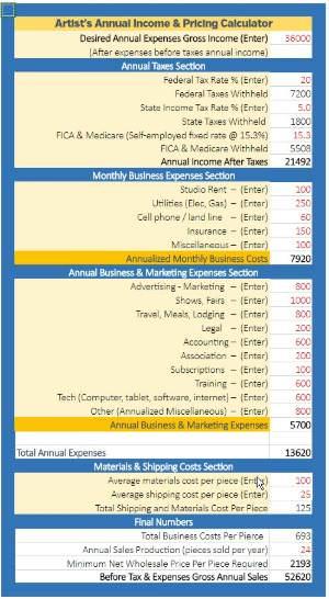 Artists Annual Income & Pricing Calculator