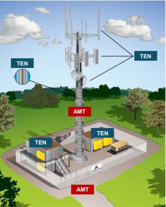 AMT 電塔