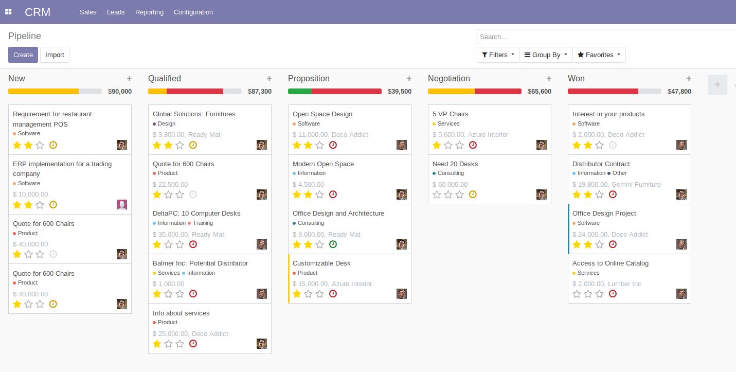 Crm phần mềm quản lý với nhiều tính năng khác nhau.