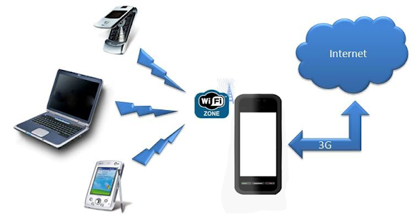 how to connect mobile to pc via wifi hotspot