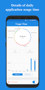App Usage Time - Digital Wellbeing APK for Windows Phone