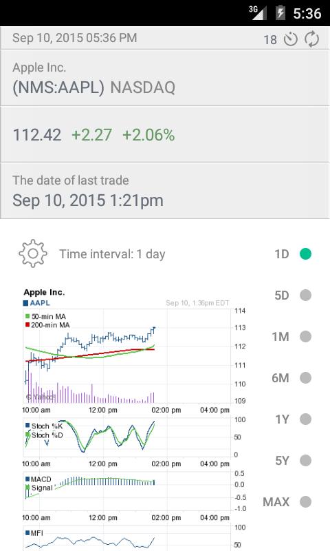 Stock Exchange - Free- screenshot