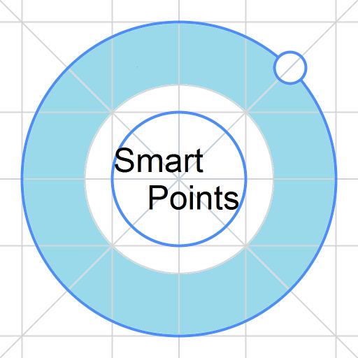 Smart Points Calculator