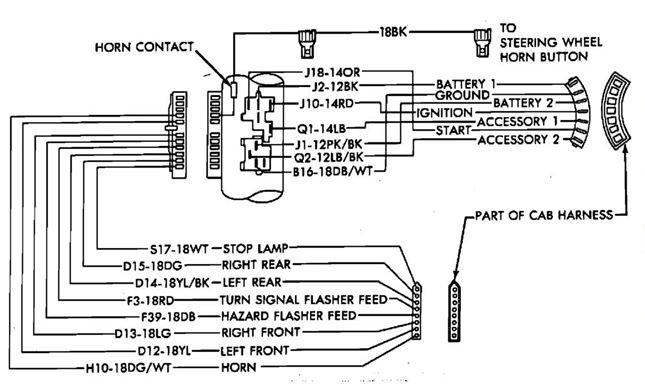 1985 w100 with tilt ignition starter switch - dodge ram ... jeep pickup wiring diagram 1985 wiring diagram 1985 dodge royal