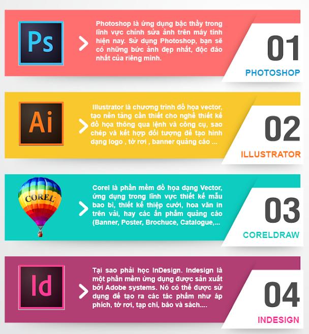 Học thiết kế đồ họa in ấn cho người mới bắt đầu tại Đông Anh