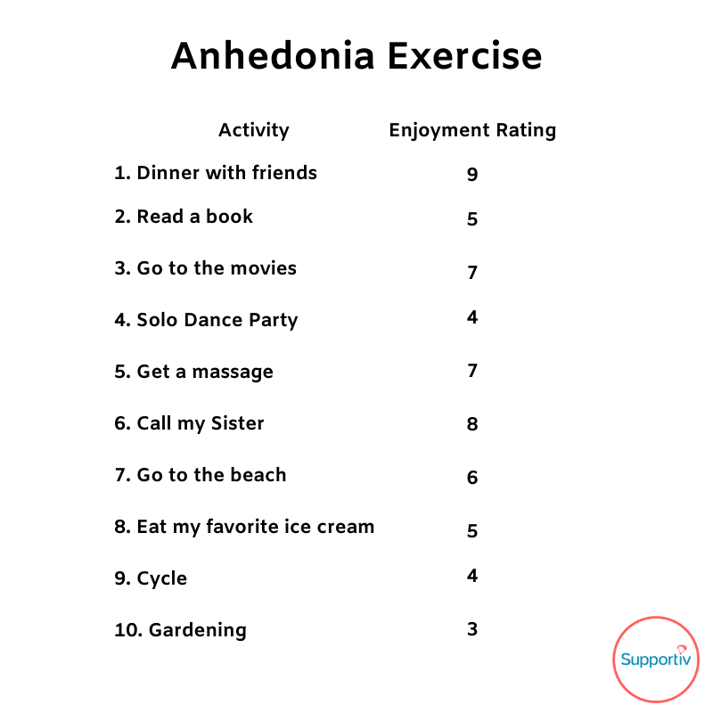 anhedonia-exercise-enjoyment-rating